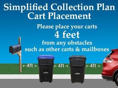 Cart Placement Graphic