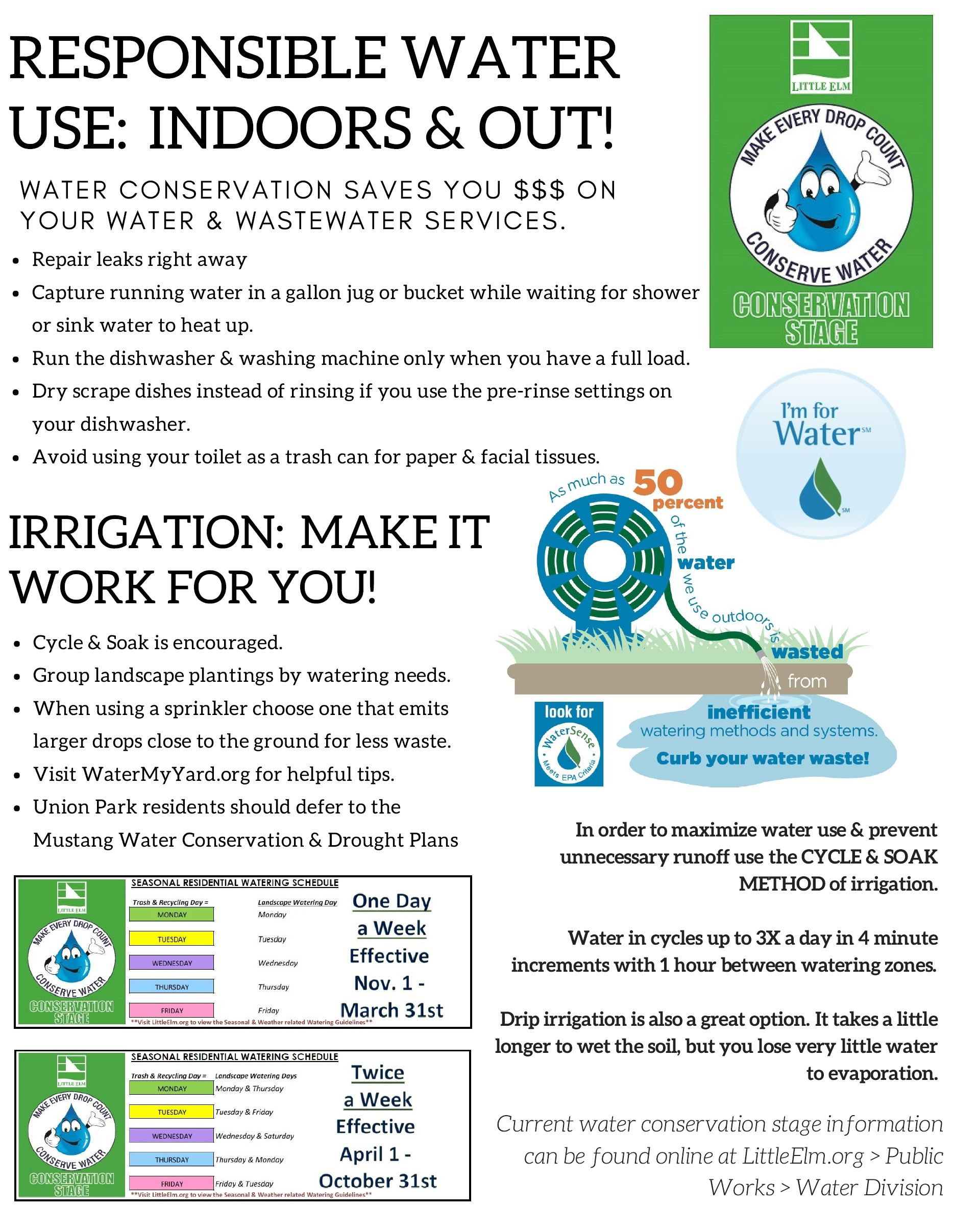 Water Conservation Page Guide